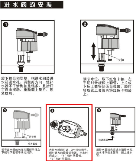 roca的一按键式马桶,怎么调节水箱水位(进水阀如图)图片