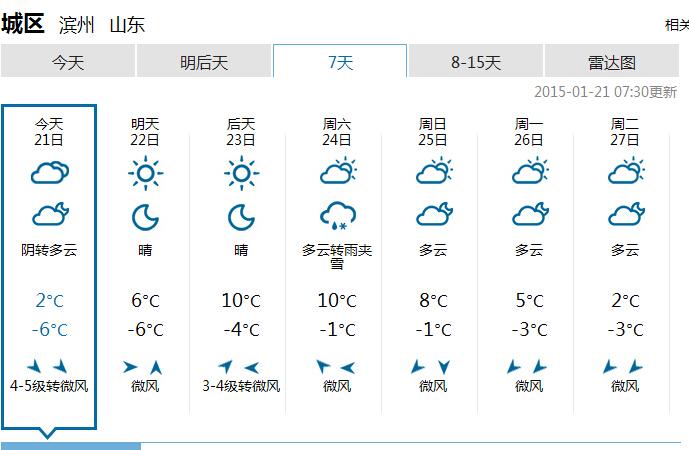 天气预报15天查询准确吗+