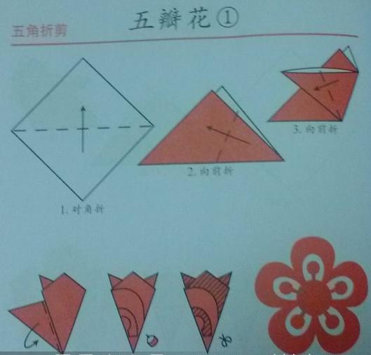 1,先将正方形的纸沿对角线对折   2,把对折后的三角形沿长边再对折