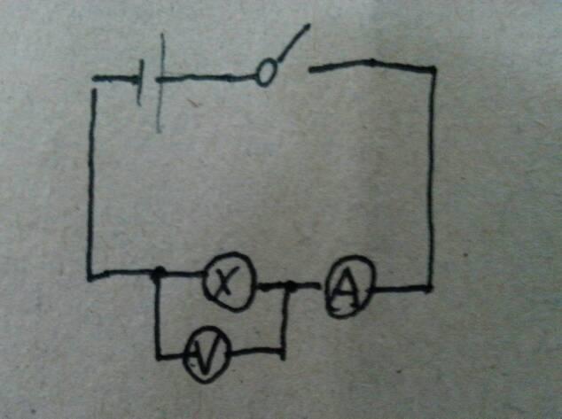 画个伏安法测电阻的电路图吧.