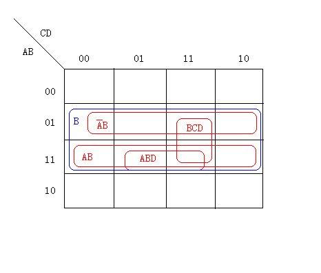 数字电路用代数法化简逻辑函数y=ab abd (a非)b bcd 急!