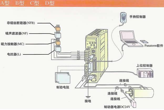 讓電機運轉起來已知:松下伺服電機200w(200v),上圖為松下接線圖,左邊