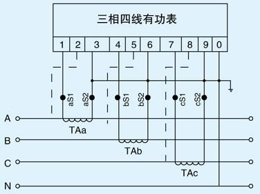 三相交流电源,是由三个 频率相同, 振幅相等,相位依次互差120°的
