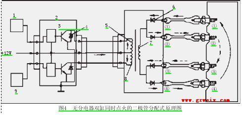 电子点火系统中点火线圈控制信号的电流大小是多少?