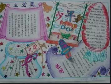 我画关于遨游汉字王国的手抄报,应该配什么插图?速速回话