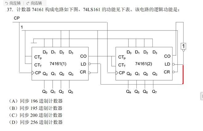 计数器74161构成电路图如下,该电路的逻辑功能是?