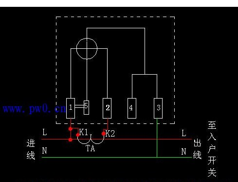 关于380v电表和互感器