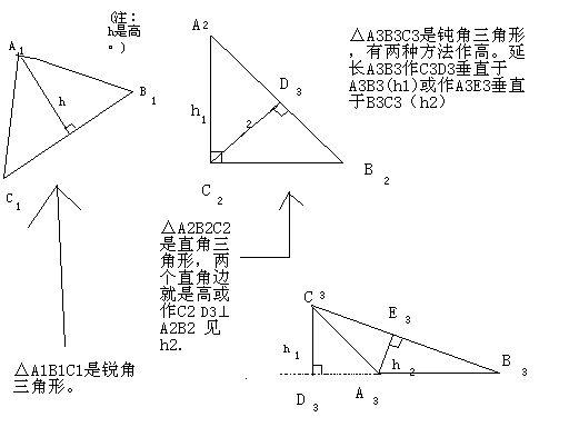 锐角三角形,直角三角形,钝角三角形画 高 (要图)图片
