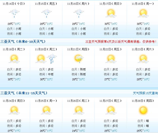 蒲城15天内的天气预报+