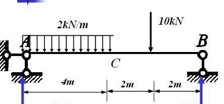 关于静定结构支座反力的求法