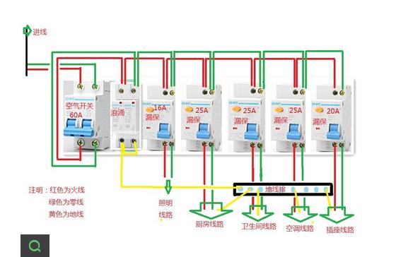 家用配电箱接线图解