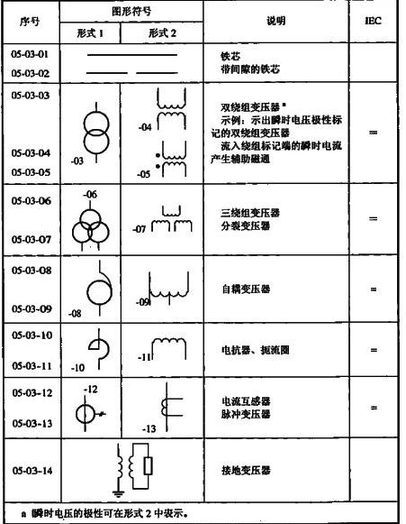 变压器在电路图上用什么符号表示