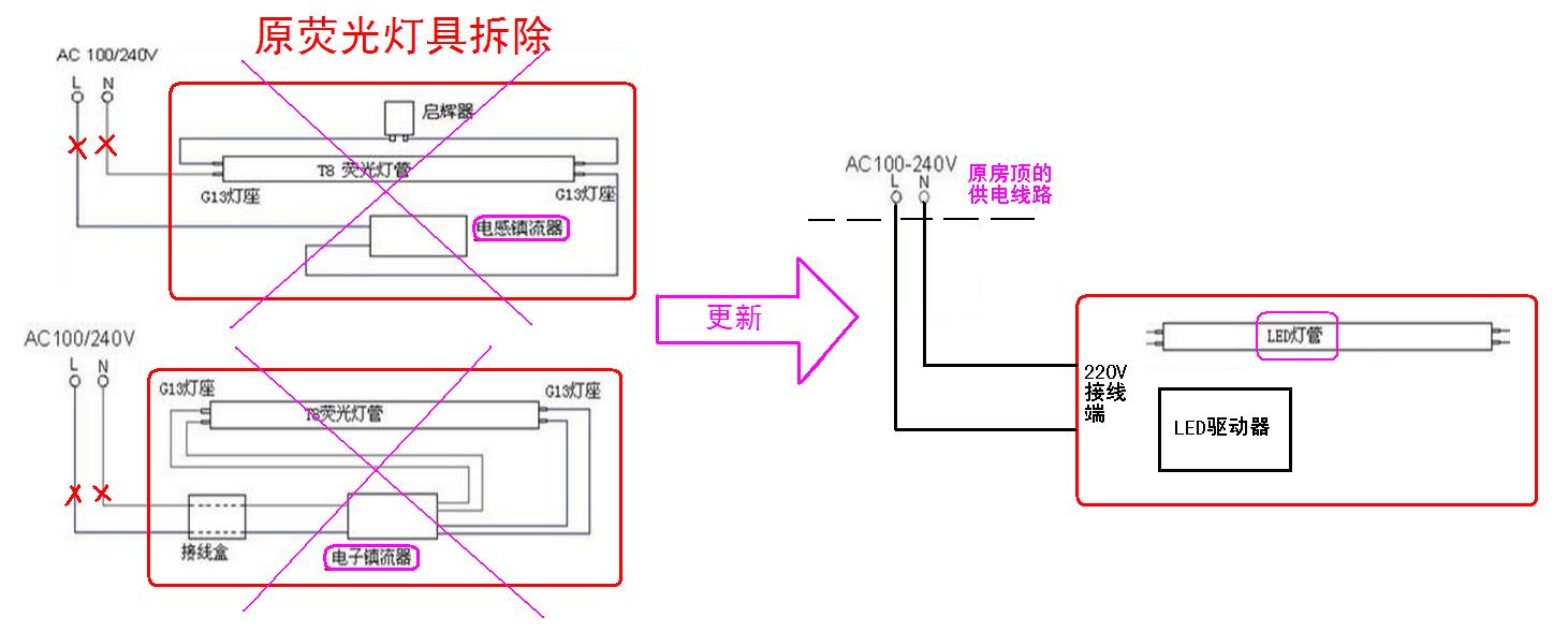 荧光灯管和led灯管的驱动电路原理完全不同,所以普通荧光灯管的镇流器