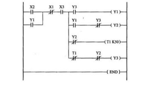 三菱plc控制电机星三角启动编程