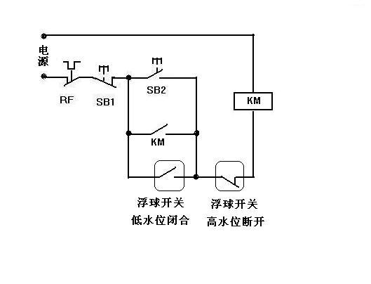 水泵能够就地控制也能够自动控制的控制电路图.并要求