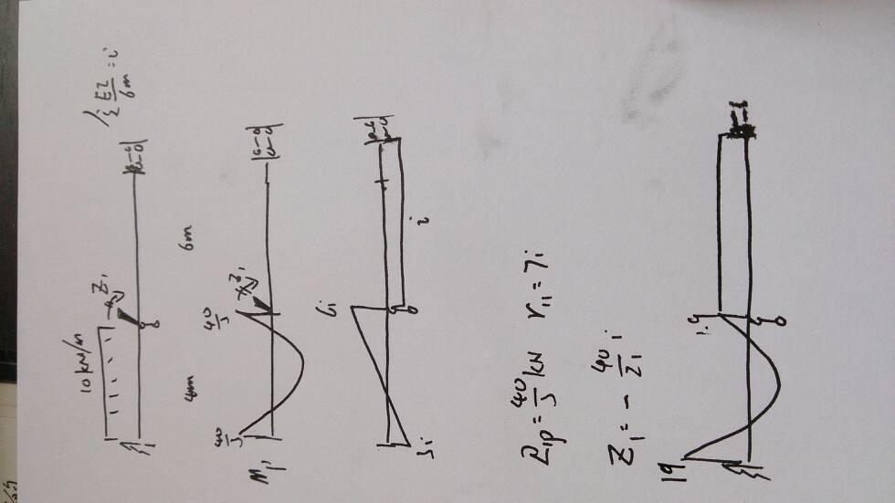 试用位移法计算图示结构,并且绘制弯矩图.e=常数.