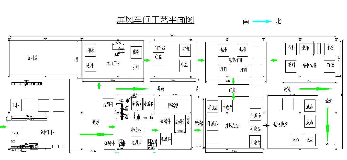 求方便面工厂设计图,cad的,要工厂平面图图片