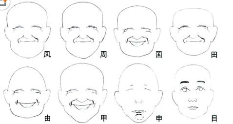 人有几种脸型,图片