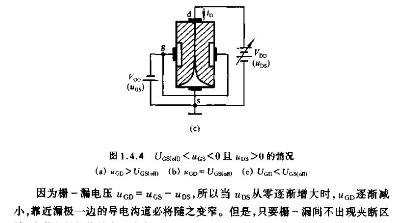 n沟道结型场效应管可以反向导通吗