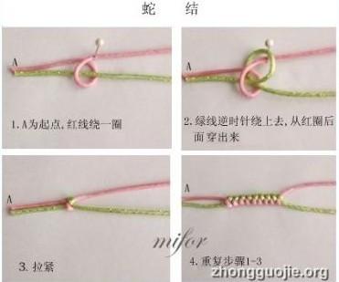 绳线的编法图解