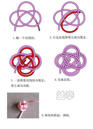 中国结那种只有一个球的编发叫什么?
