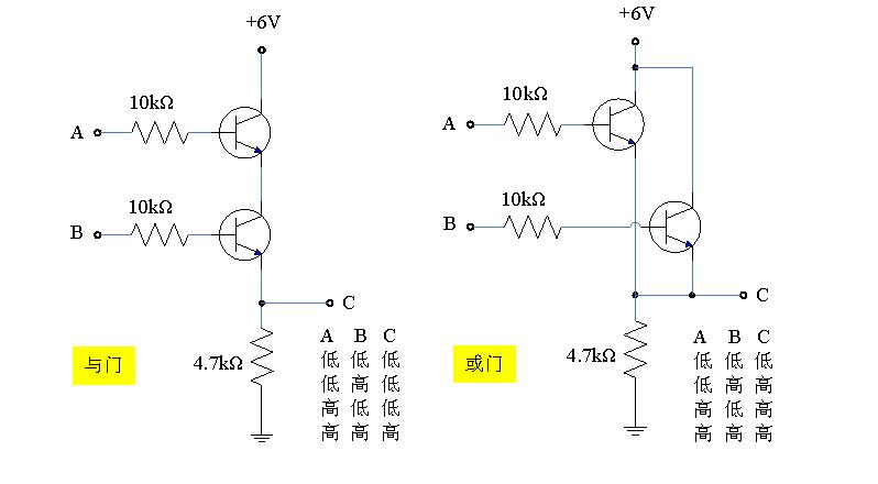 20 1,与门:两个串连的个三极管,任何一个不导通(即无集电极电流),c点