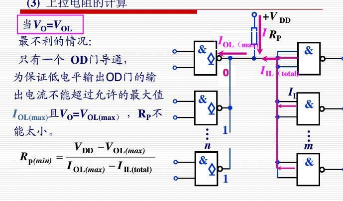 追问 那门电路输出高电平时 追答 门电路输出高电平时,输出端通常是