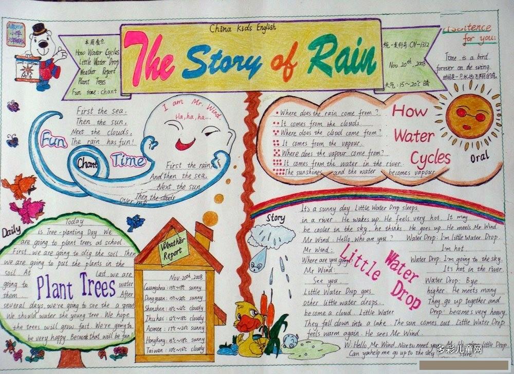 英语手抄报,认识天气图片,小学生作品,既简单又漂亮