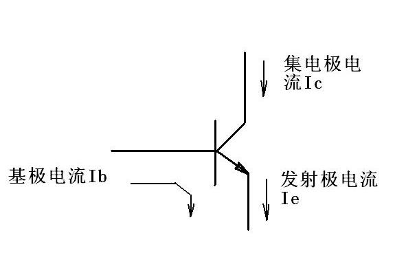 三极管是如何放大电流的?
