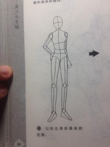 请问动漫人物的基本构图,线稿怎么画?(最好附图,谢谢)