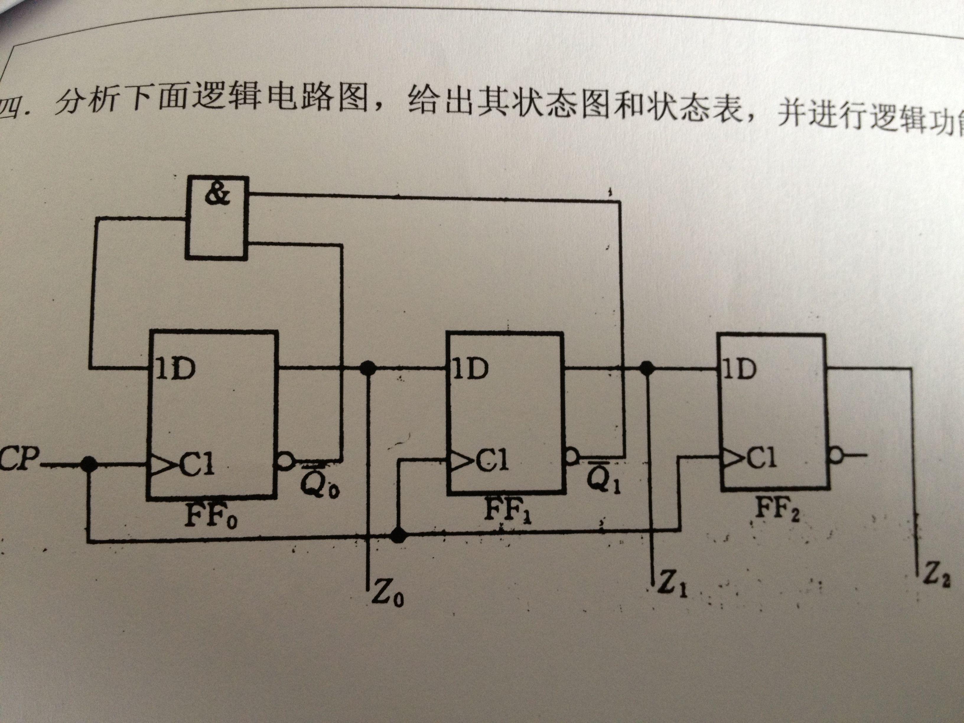 分析下面逻辑电路图,给出其状态图和状态表,并进行逻辑功能分析,求