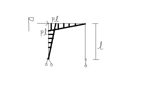 结构力学,这个弯矩图怎么画?