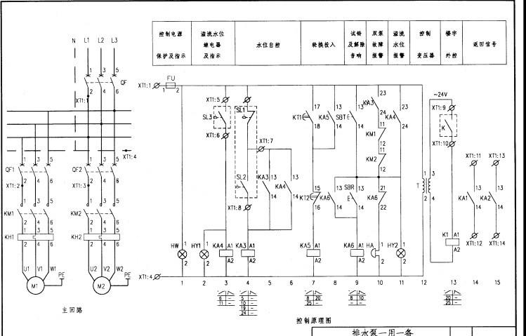 求排污泵一用一备电路图原理解释,为电路小白,越详细越好,高分悬赏,可