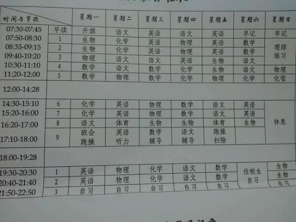 我今年时间了,制定计划一个v时间获得,让自己在最短的高三里想要最大郑州市高中部九中第十图片