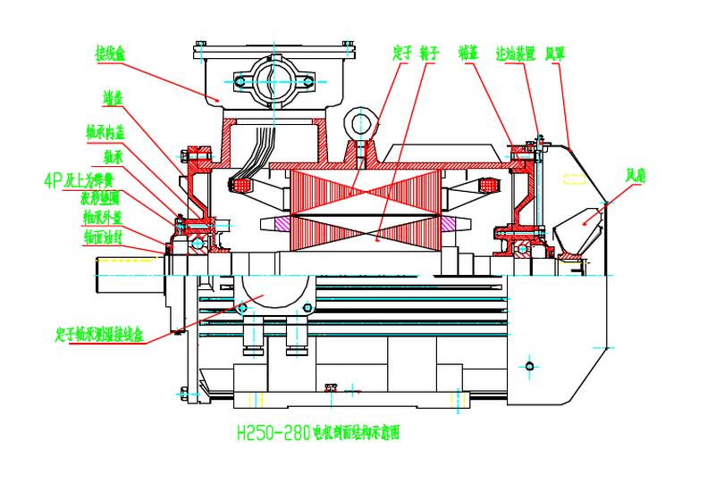 简述三相异步电动机的旋转原理