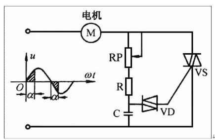如何控制电风扇的转速?原理是什么?