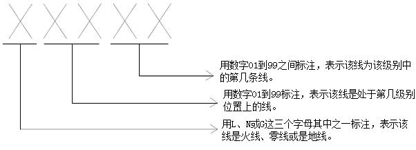 开关电源的ac220v输入端或ups,滤波器等强电设备的相关连线中.