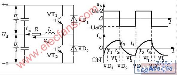 简要说明单相带电压型半桥逆变电路的工作乱原理