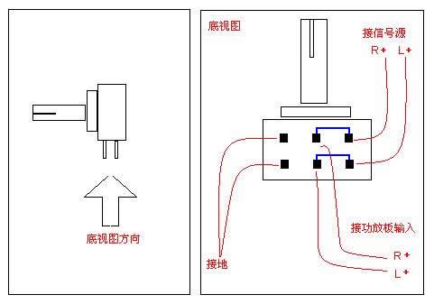 短接图,图中蓝色即为短接线,短接之后信号不受电位器控制,直连前后级.