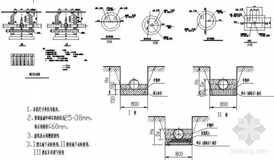 以管底或管顶记标高都是需要设计图纸专门说明的.图片