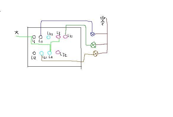 电源线接li,l2,l3,控制线接l11,l21,l31或l12,l22,l32都可以