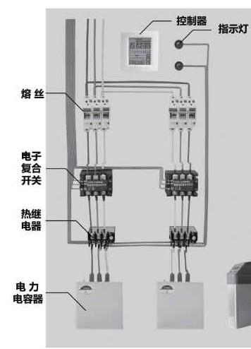 我问的是cj19交流接触器和jr36热继电器,电容器的详细清楚的实物接线