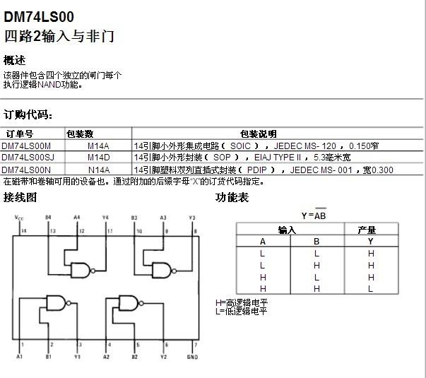 74ls00是什么功能的数字集成电路