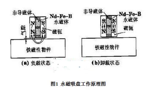 电路 电路图 电子 设计 素材 原理图 510_305