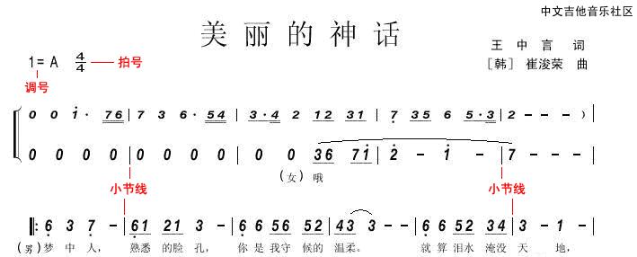 简谱音符节奏型