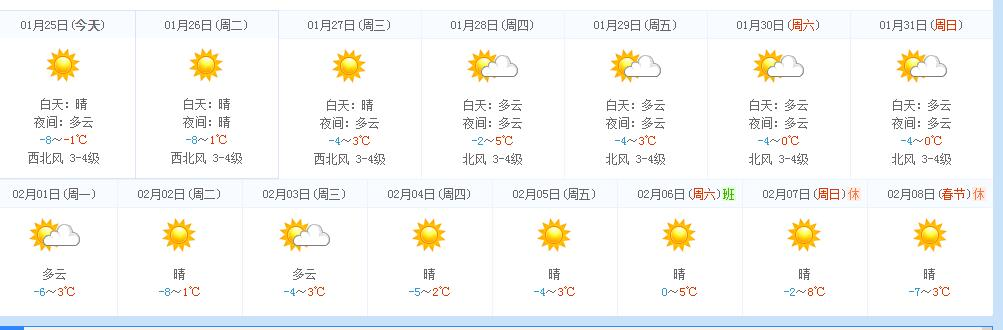 山东兰陵天气预报15天