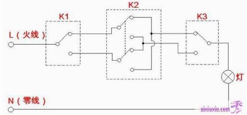 二开三控开关的电路图,就是说两个灯泡能分别在三个同样的地方实现