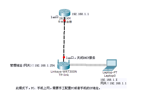 tp-link703连接到路由器问题