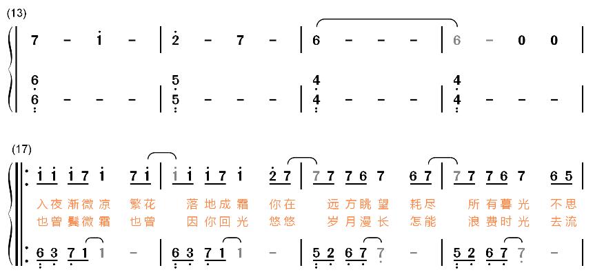 凉凉钢琴双手简谱图片