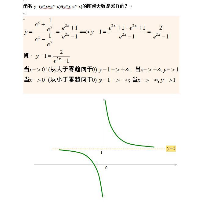 合川�:o�y�e�f�x�_函数y=(e^x e^-x)/(e^x-e^-x)的图像大致是怎样的?